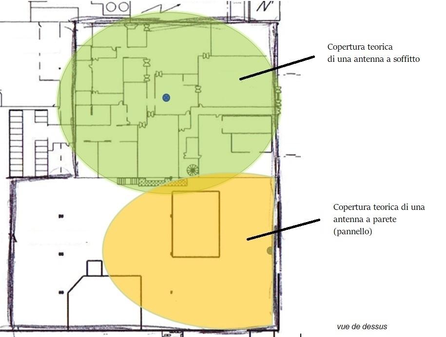 Zone di diffusione delle antenne semi-direzionali