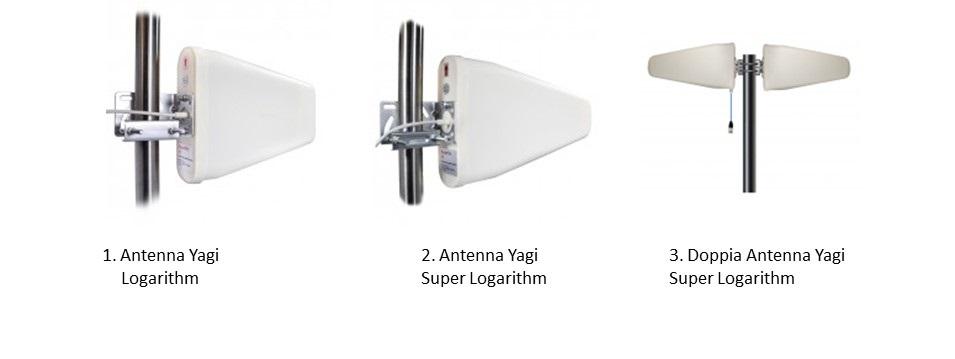 Antenna Yagi: le tre varianti del nostro catalogo