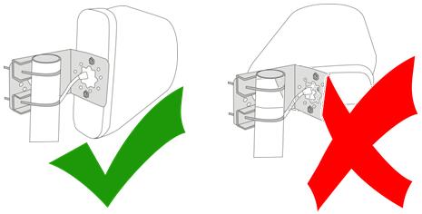 Polarisation correcte de l'antenne extérieure yagi