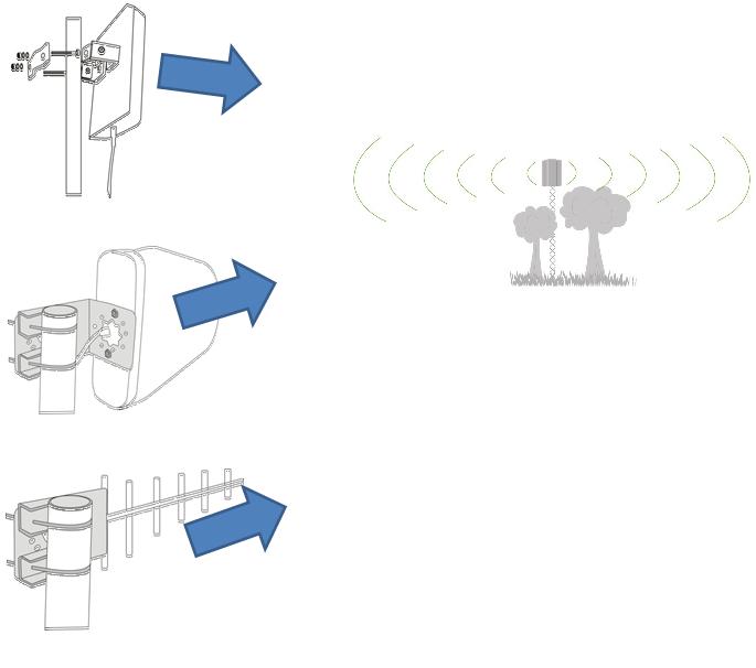 Bien orienter son antenne extérieure d'amplificateur GSM